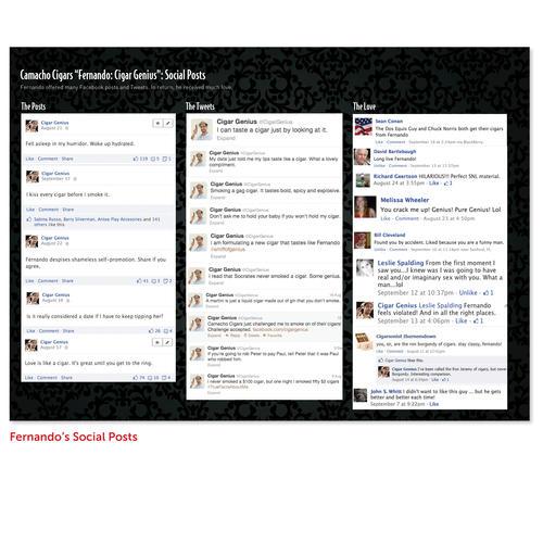 Fernando's Social Posts