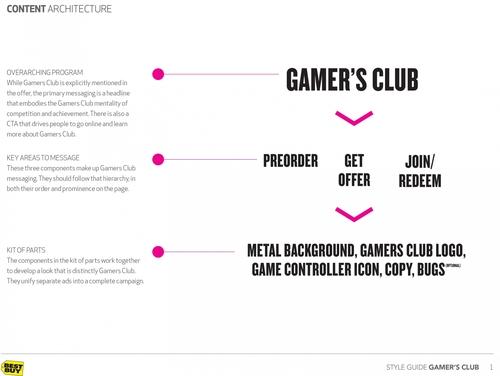 Best Buy Gamers Club Cookbook