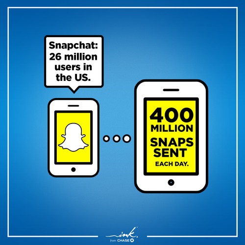 Chase Ink Snap Chat Social Tile