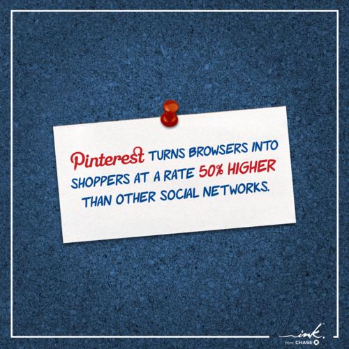 Chase Ink Pinterest Social Tile
