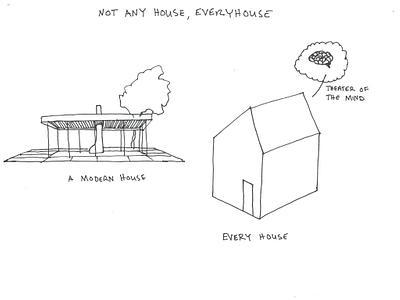 Herman Miller Store, Concept Drawings