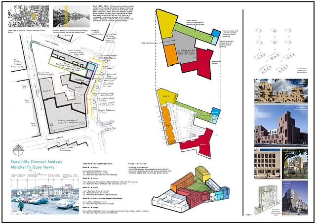 Site Feasibility