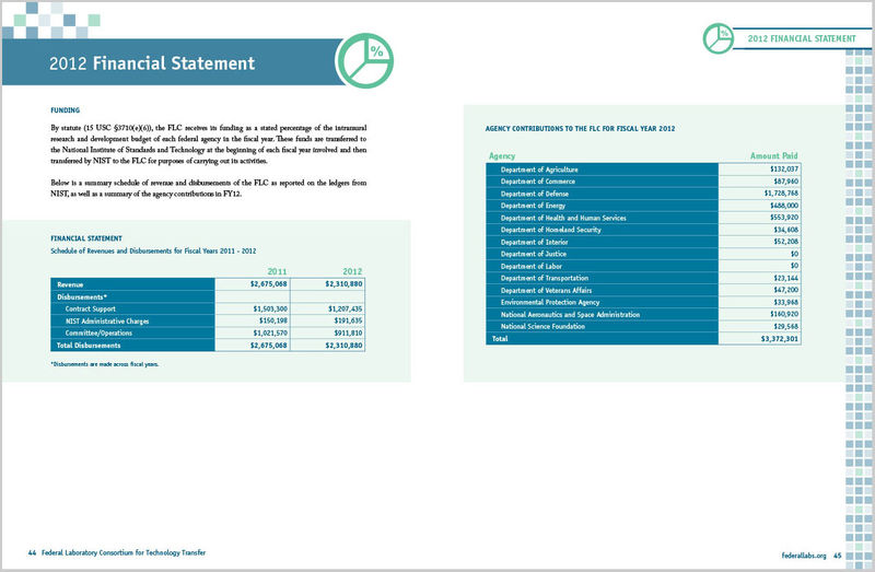 2012 FLC Annual Report to the President and Congress